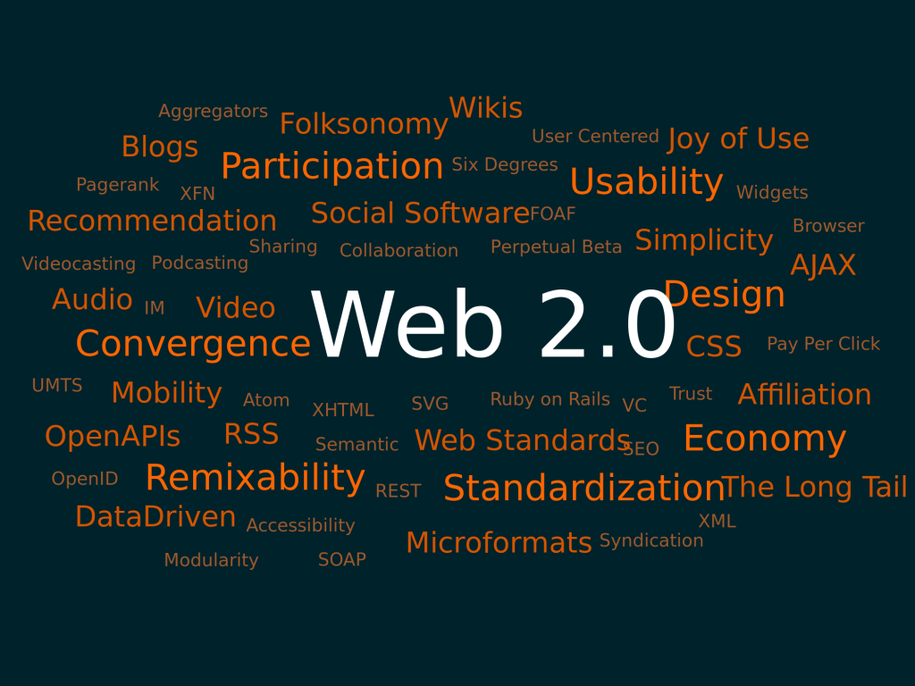 web 2.0 gagnez de l'argent webmarketing affiliation amazon