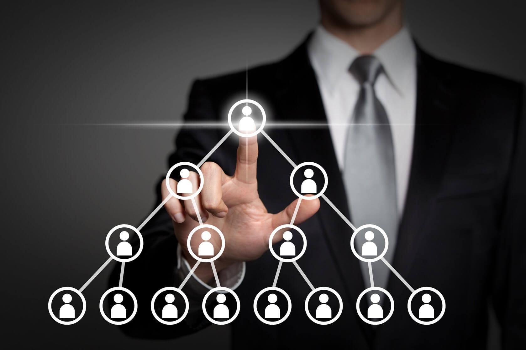AI.Marketing: Arnaque, Ponzi ou Vraie opportunité de business ?